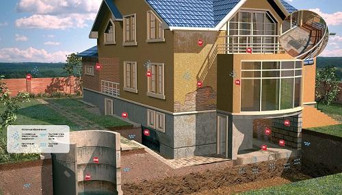 конструкции дома